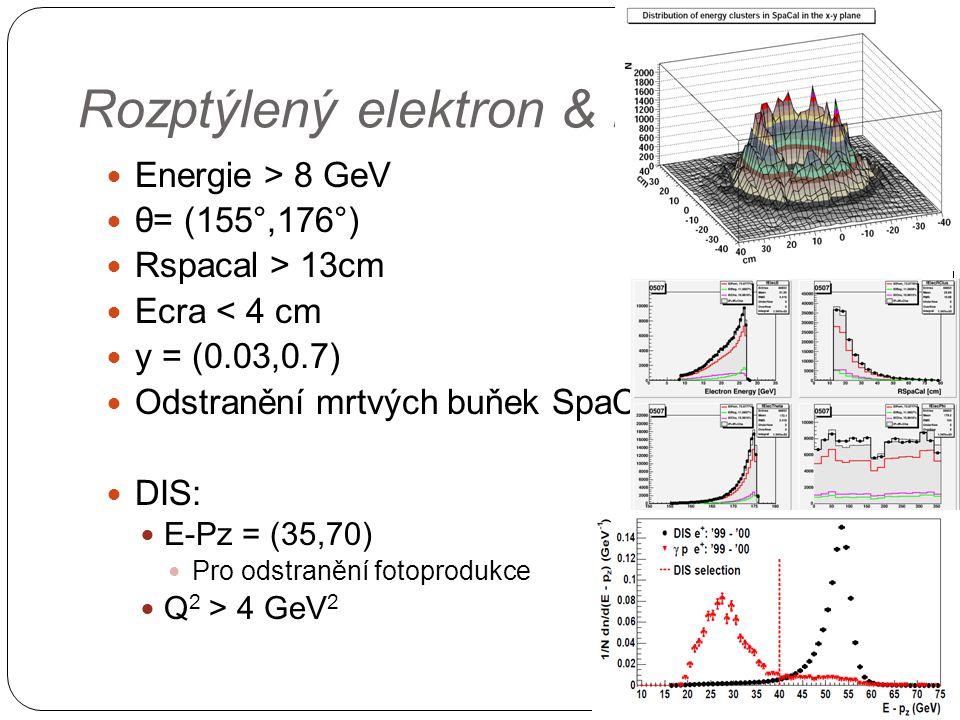 Rozptýlený elektron & DIS Energie > 8 GeV θ= (155°,176°) Rspacal > 13cm Ecra < 4 cm y = (0.03,0.7) Odstranění mrtvých buňek SpaCalu DIS: E-Pz = (35,70) Pro odstranění fotoprodukce Q 2 > 4 GeV 2