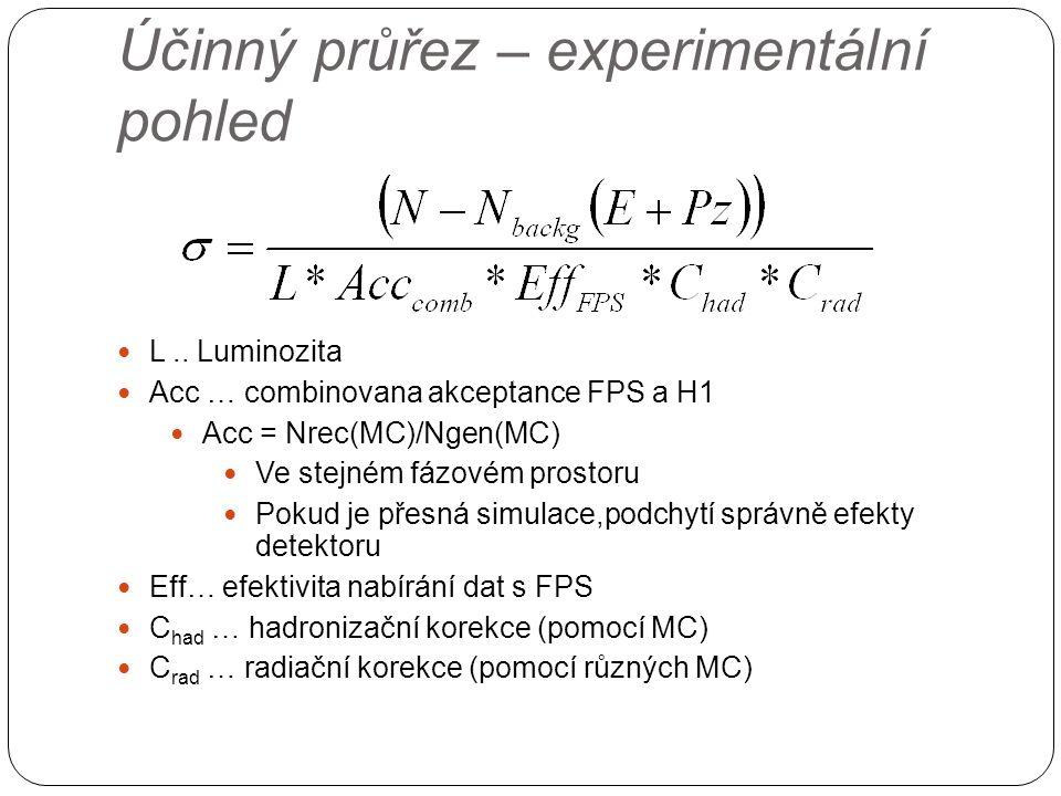 Účinný průřez – experimentální pohled L..