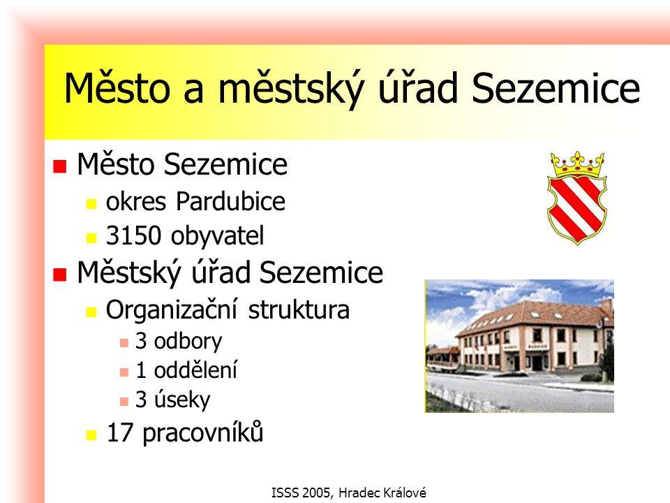 ISSS 2005, Hradec Králové Město a městský úřad Sezemice Město Sezemice okres Pardubice 3150 obyvatel Městský úřad Sezemice Organizační struktura 3 odbory 1 oddělení 3 úseky 17 pracovníků