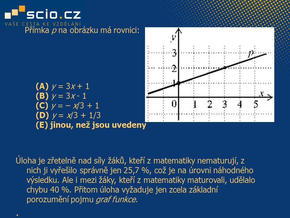 Přímka p na obrázku má rovnici: (A) y = 3x + 1 (B) y = 3x - 1 (C) y = – x/3 + 1 (D) y = x/3 + 1/3 (E) jinou, než jsou uvedeny Úloha je zřetelně nad síly žáků, kteří z matematiky nematurují, z nich ji vyřešilo správně jen 25,7 %, což je na úrovni náhodného výsledku.