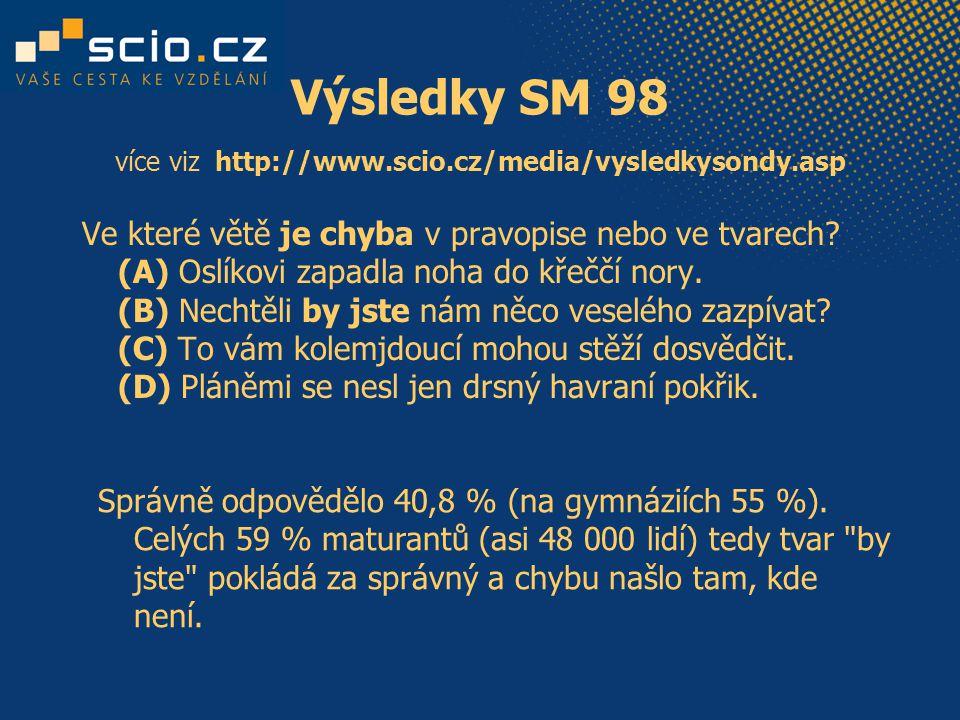 Výsledky SM 98 více viz http://www.scio.cz/media/vysledkysondy.asp Ve které větě je chyba v pravopise nebo ve tvarech.