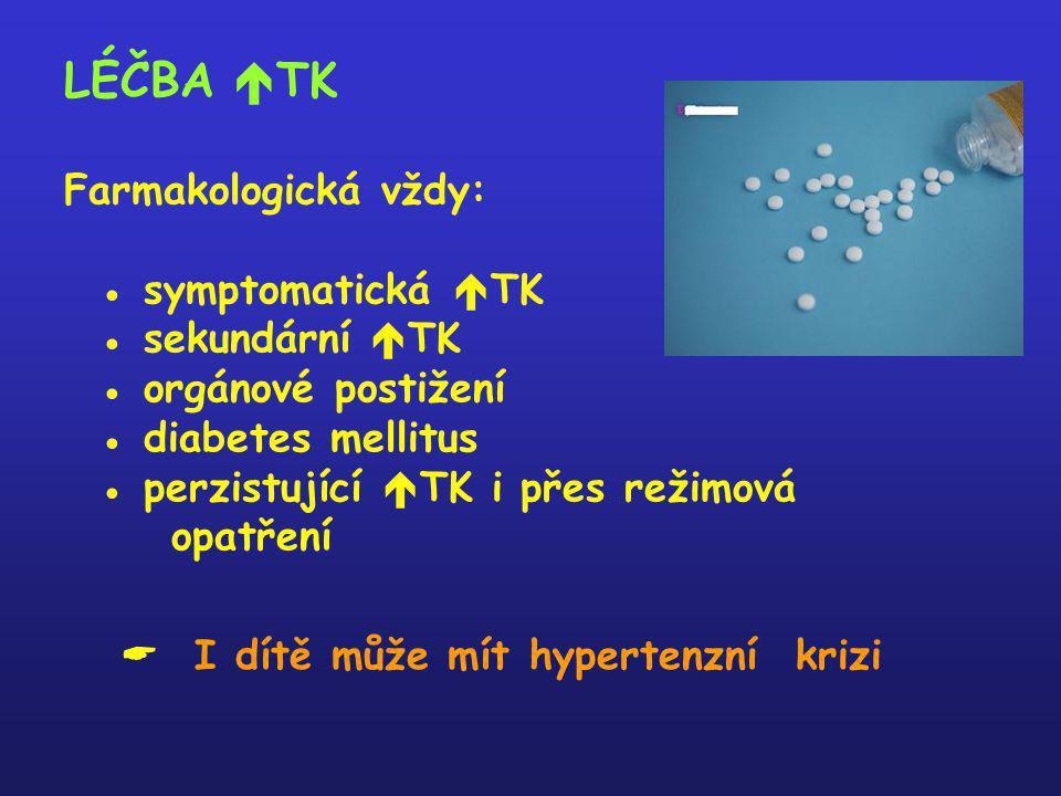 LÉČBA  TK Farmakologická vždy: ● symptomatická  TK ● sekundární  TK ● orgánové postižení ● diabetes mellitus ● perzistující  TK i přes režimová op