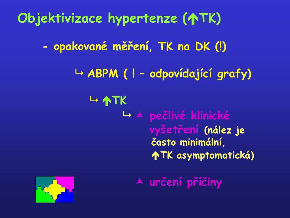 Objektivizace hypertenze (  TK) - opakované měření, TK na DK (!)  ABPM ( ! – odpovídající grafy)   TK   pečlivé klinické vyšetření (nález je čas