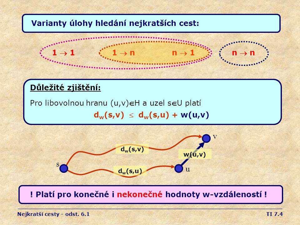 TI 7.5Nejkratší cesty - odst.6.1 Datové struktury: d[u]...