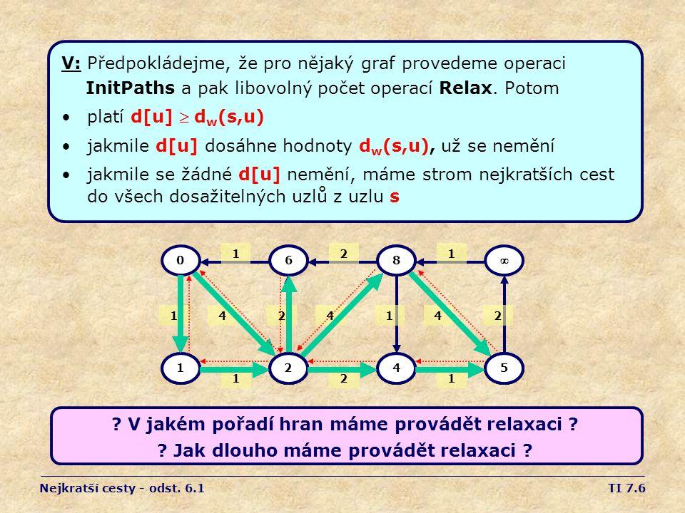 TI 7.7 Dijkstrův algoritmus Základní předpoklad w : H  R + (nezáporné délky hran) Jedná se o upravený algoritmus prohledávání do šířky – otevřené uzly se řadí do prioritní fronty (a vybírají) podle hodnoty d[u]...