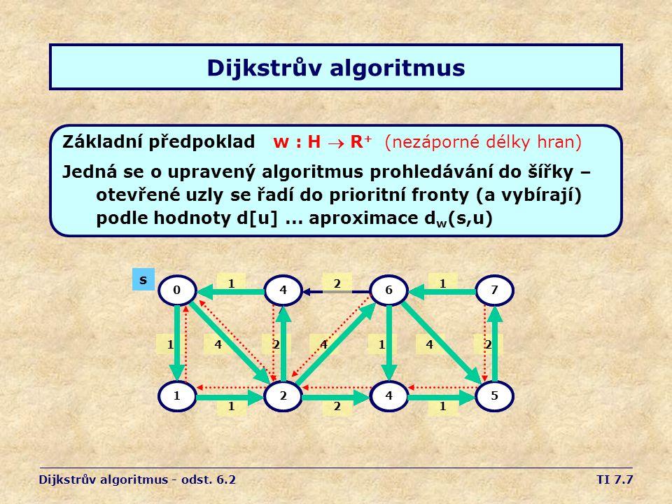TI 7.8 Dijkstra(G,s,w) 1InitPaths(G,s) 2S  ; InitQueue(Q) 3for každý uzel uU { Enqueue(Q,u) }O( U ) 4while not EmptyQueue(Q) { 5u  ExtractMin(Q); S  S{u}O( U .