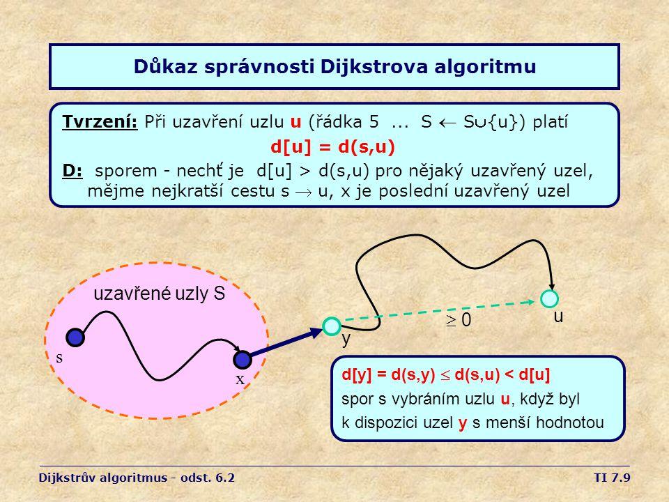 TI 7.10 Bellmanův-Fordův algoritmus .Co dělat v případě záporně ohodnocených hran .