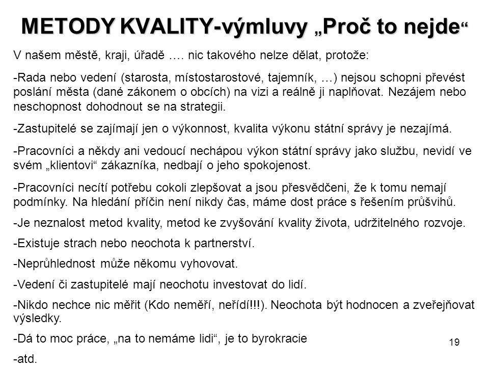 """19 METODY KVALITY- výmluvy """" Proč to nejde """" V našem městě, kraji, úřadě …. nic takového nelze dělat, protože: -Rada nebo vedení (starosta, místostaro"""