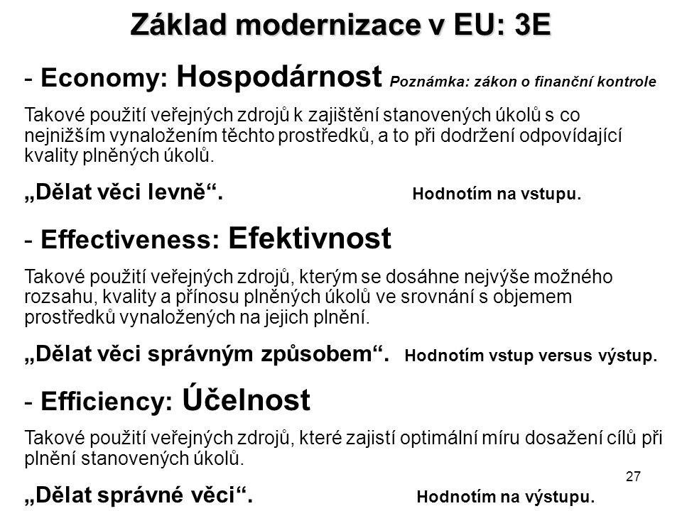27 Základ modernizace v EU: 3E - Economy: Hospodárnost Poznámka: zákon o finanční kontrole Takové použití veřejných zdrojů k zajištění stanovených úko