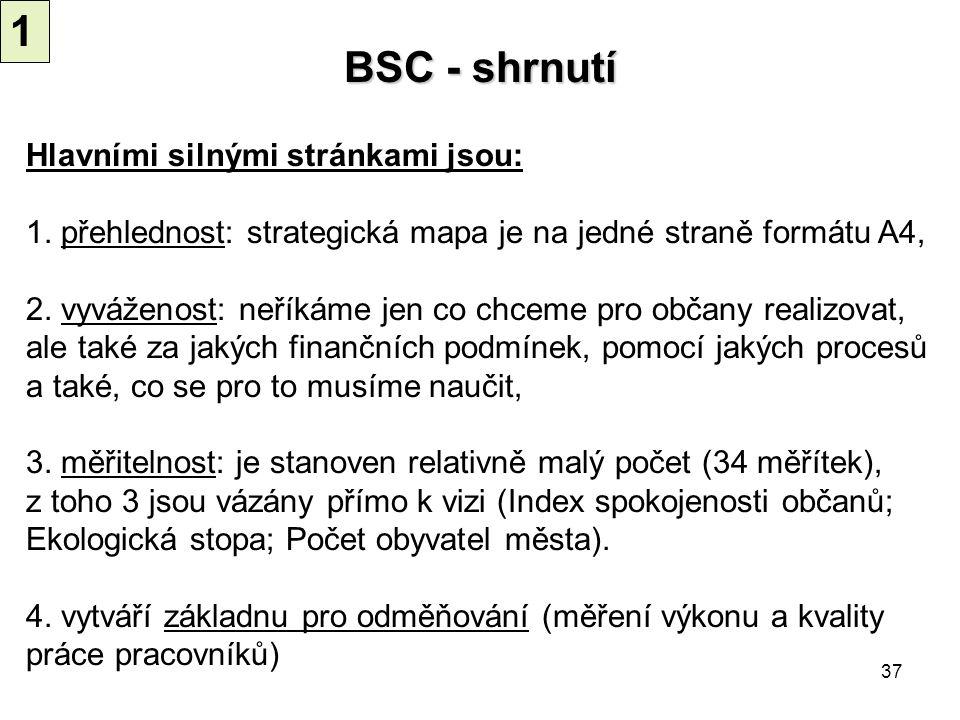 37 BSC - shrnutí Hlavními silnými stránkami jsou: 1. přehlednost: strategická mapa je na jedné straně formátu A4, 2. vyváženost: neříkáme jen co chcem