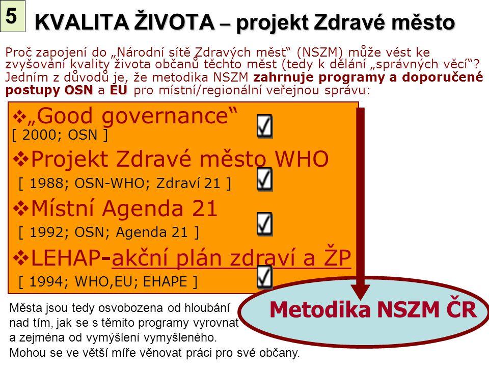 """KVALITA ŽIVOTA – projekt Zdravé město Proč zapojení do """"Národní sítě Zdravých měst"""" (NSZM) může vést ke zvyšování kvality života občanů těchto měst (t"""