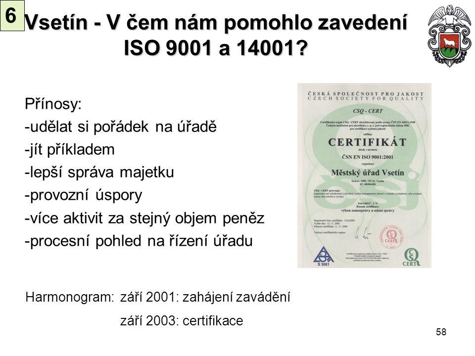 58 Vsetín - V čem nám pomohlo zavedení ISO 9001 a 14001? Harmonogram: září 2001: zahájení zavádění září 2003: certifikace Přínosy: -udělat si pořádek