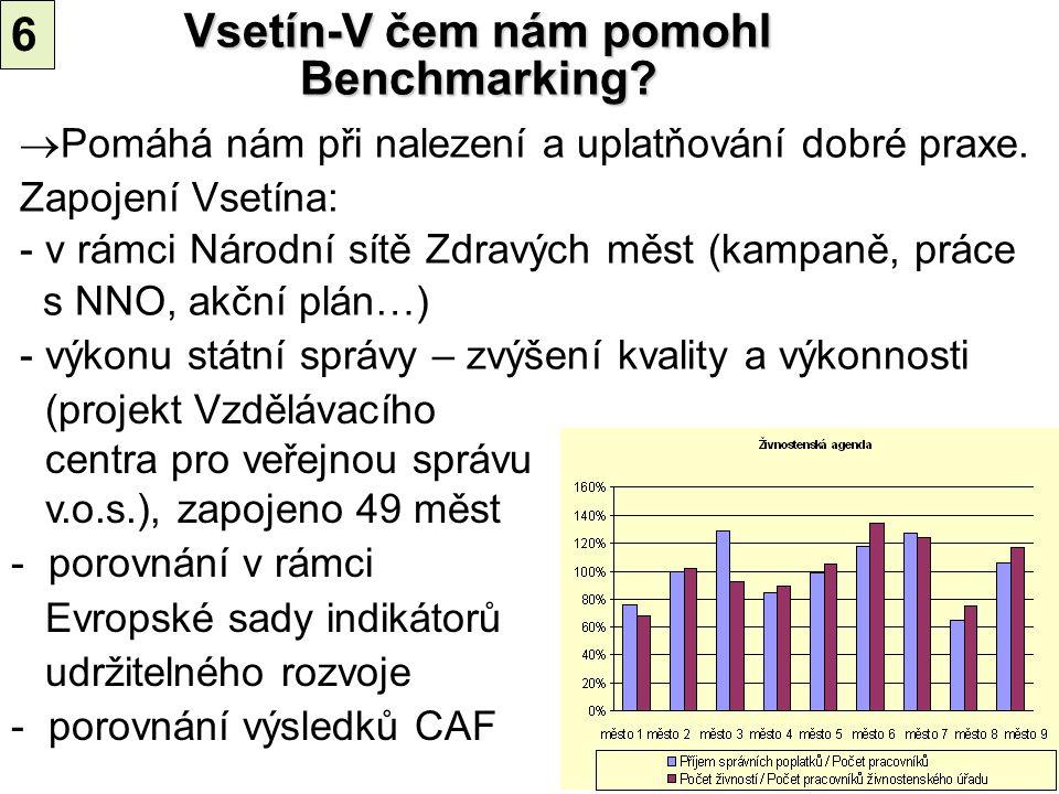 59 Vsetín-V čem nám pomohl Benchmarking? (projekt Vzdělávacího centra pro veřejnou správu v.o.s.), zapojeno 49 měst - porovnání v rámci Evropské sady