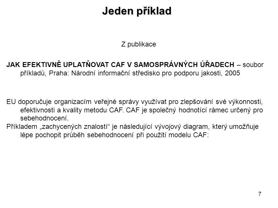 7 Jeden příklad Z publikace JAK EFEKTIVNĚ UPLATŇOVAT CAF V SAMOSPRÁVNÝCH ÚŘADECH – soubor příkladů, Praha: Národní informační středisko pro podporu ja