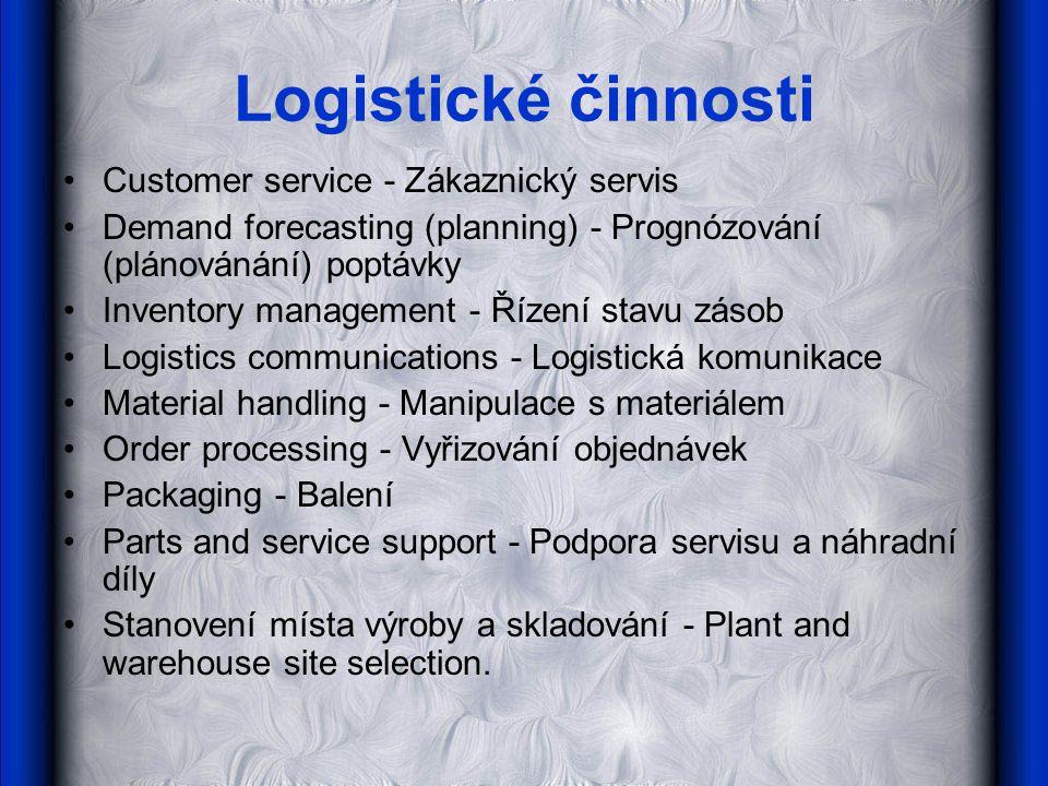 Logistické činnosti Customer service - Zákaznický servis Demand forecasting (planning) - Prognózování (plánovánání) poptávky Inventory management - Ří