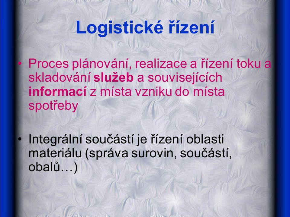 Logistické řízení Proces plánování, realizace a řízení toku a skladování služeb a souvisejících informací z místa vzniku do místa spotřeby Integrální