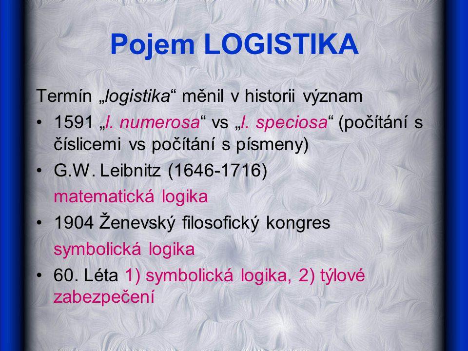 """Pojem LOGISTIKA Termín """"logistika"""" měnil v historii význam 1591 """"l. numerosa"""" vs """"l. speciosa"""" (počítání s číslicemi vs počítání s písmeny) G.W. Leibn"""