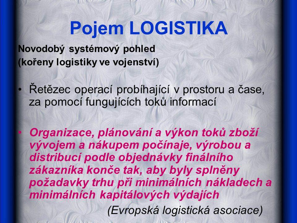 Pojem LOGISTIKA Novodobý systémový pohled (kořeny logistiky ve vojenství) Řetězec operací probíhající v prostoru a čase, za pomocí fungujících toků in