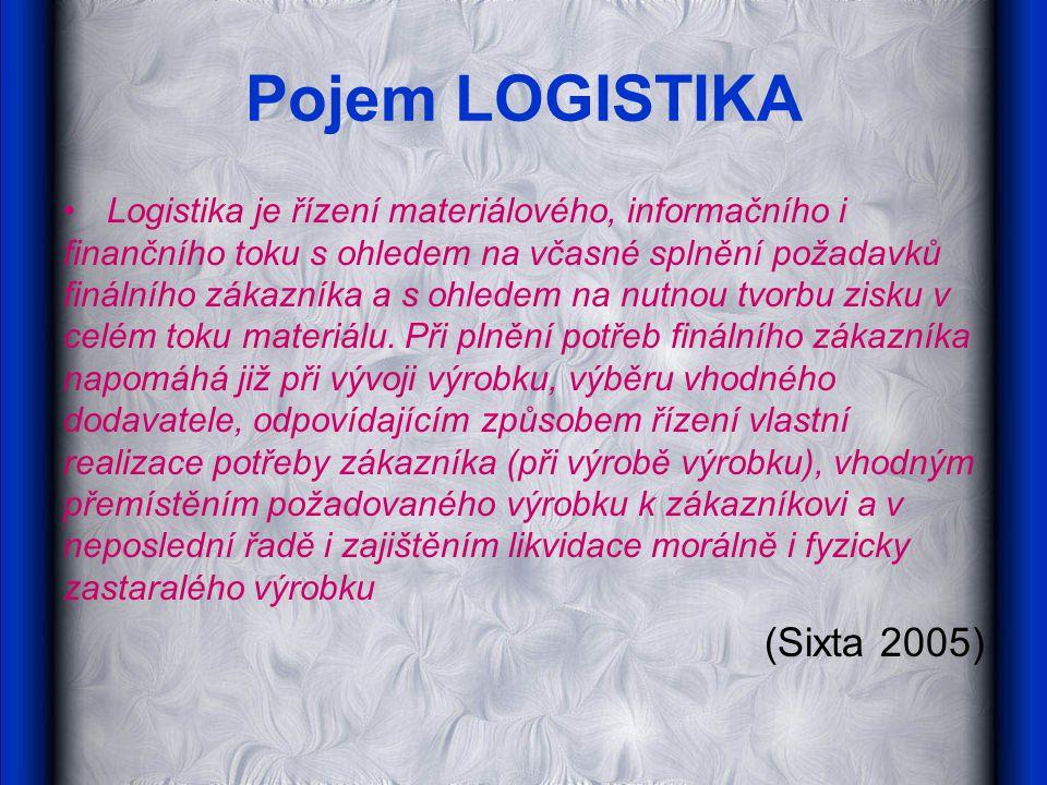 Pojem LOGISTIKA Logistika je řízení materiálového, informačního i finančního toku s ohledem na včasné splnění požadavků finálního zákazníka a s ohlede