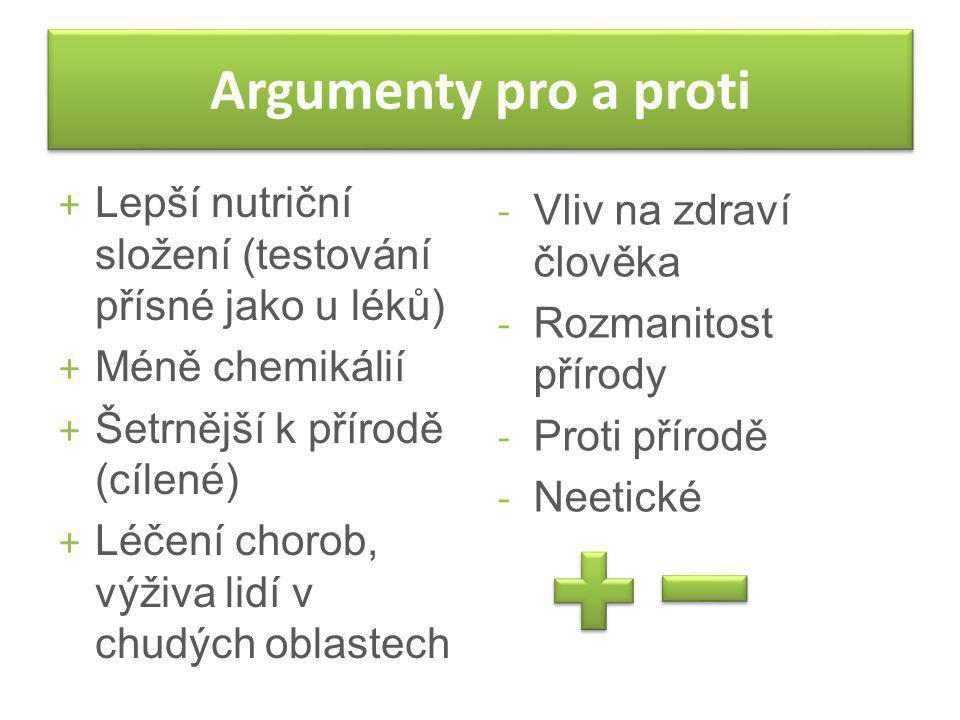 Argumenty pro a proti - Vliv na zdraví člověka - Rozmanitost přírody - Proti přírodě - Neetické + Lepší nutriční složení (testování přísné jako u léků