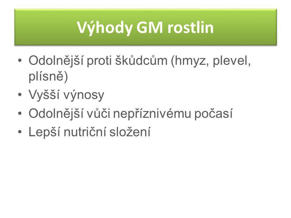 Výhody GM rostlin Odolnější proti škůdcům (hmyz, plevel, plísně) Vyšší výnosy Odolnější vůči nepříznivému počasí Lepší nutriční složení