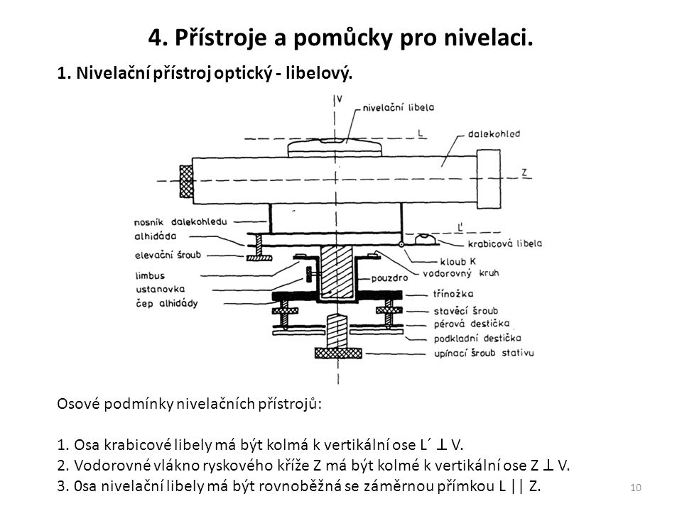 10 1. Nivelační přístroj optický - libelový. 4. Přístroje a pomůcky pro nivelaci. Osové podmínky nivelačních přístrojů: 1. Osa krabicové libely má být
