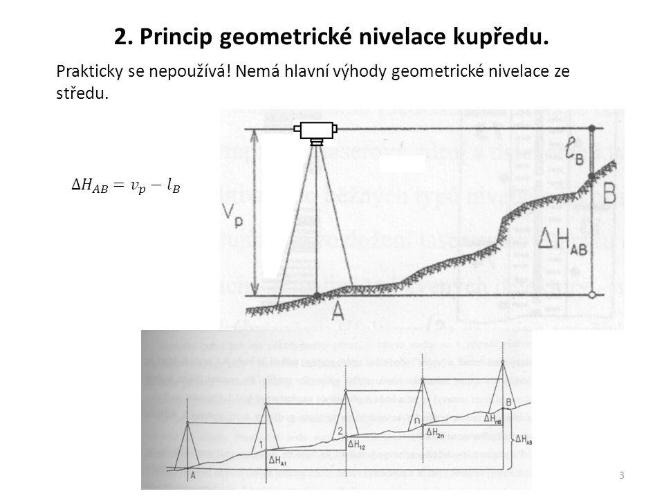 3 Prakticky se nepoužívá! Nemá hlavní výhody geometrické nivelace ze středu. 2. Princip geometrické nivelace kupředu.