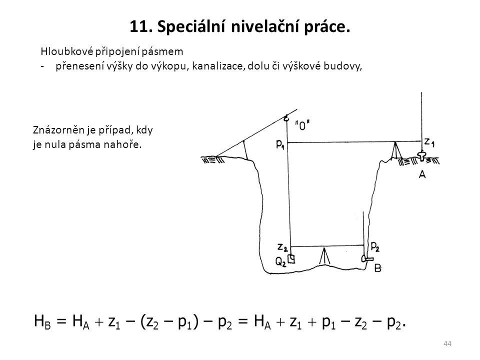 44 11. Speciální nivelační práce. Hloubkové připojení pásmem -přenesení výšky do výkopu, kanalizace, dolu či výškové budovy, H B = H A  z 1 – (z 2 –