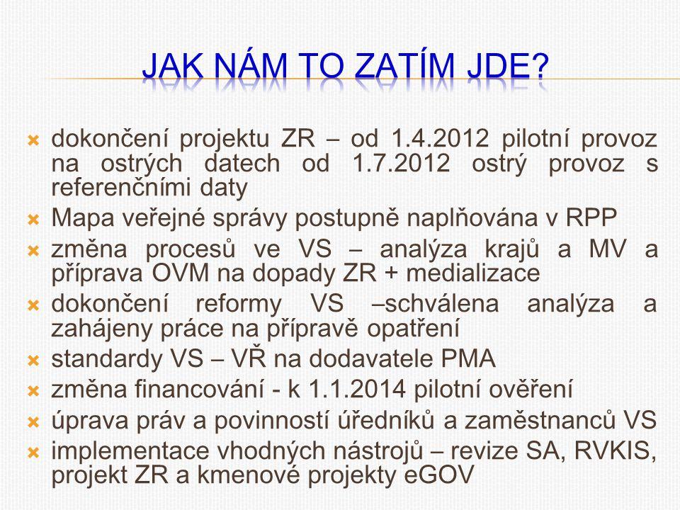  dokončení projektu ZR – od 1.4.2012 pilotní provoz na ostrých datech od 1.7.2012 ostrý provoz s referenčními daty  Mapa veřejné správy postupně naplňována v RPP  změna procesů ve VS – analýza krajů a MV a příprava OVM na dopady ZR + medializace  dokončení reformy VS –schválena analýza a zahájeny práce na přípravě opatření  standardy VS – VŘ na dodavatele PMA  změna financování - k 1.1.2014 pilotní ověření  úprava práv a povinností úředníků a zaměstnanců VS  implementace vhodných nástrojů – revize SA, RVKIS, projekt ZR a kmenové projekty eGOV