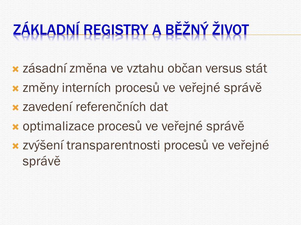  zásadní změna ve vztahu občan versus stát  změny interních procesů ve veřejné správě  zavedení referenčních dat  optimalizace procesů ve veřejné správě  zvýšení transparentnosti procesů ve veřejné správě