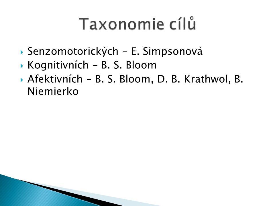  Senzomotorických – E. Simpsonová  Kognitivních – B. S. Bloom  Afektivních – B. S. Bloom, D. B. Krathwol, B. Niemierko