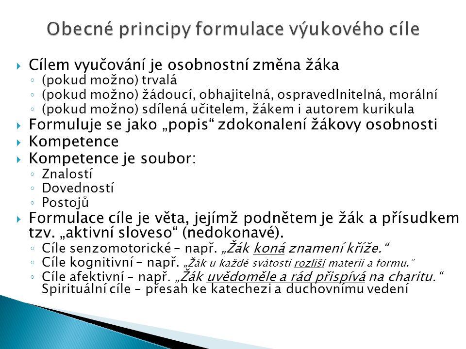 KALHOUS, Zdeněk a kol.Školní didaktika. Vyd. 1.