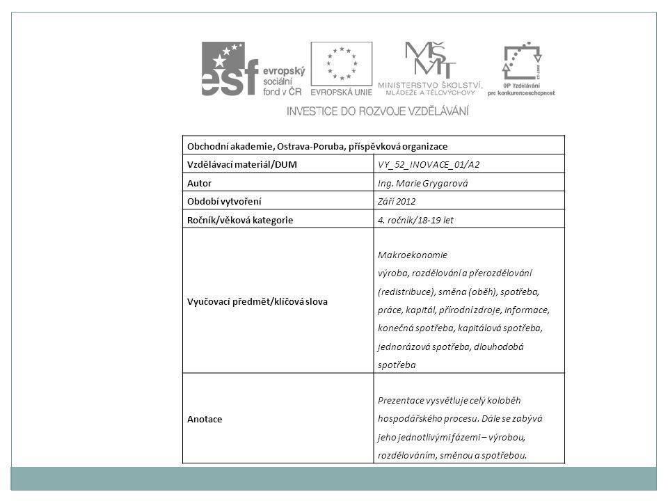Hospodářský proces Autorem materiálu a všech jeho částí, není-li uvedeno jinak, je Ing.