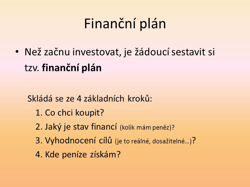 Finanční plán Než začnu investovat, je žádoucí sestavit si tzv. finanční plán Skládá se ze 4 základních kroků: 1. Co chci koupit? 2. Jaký je stav fina