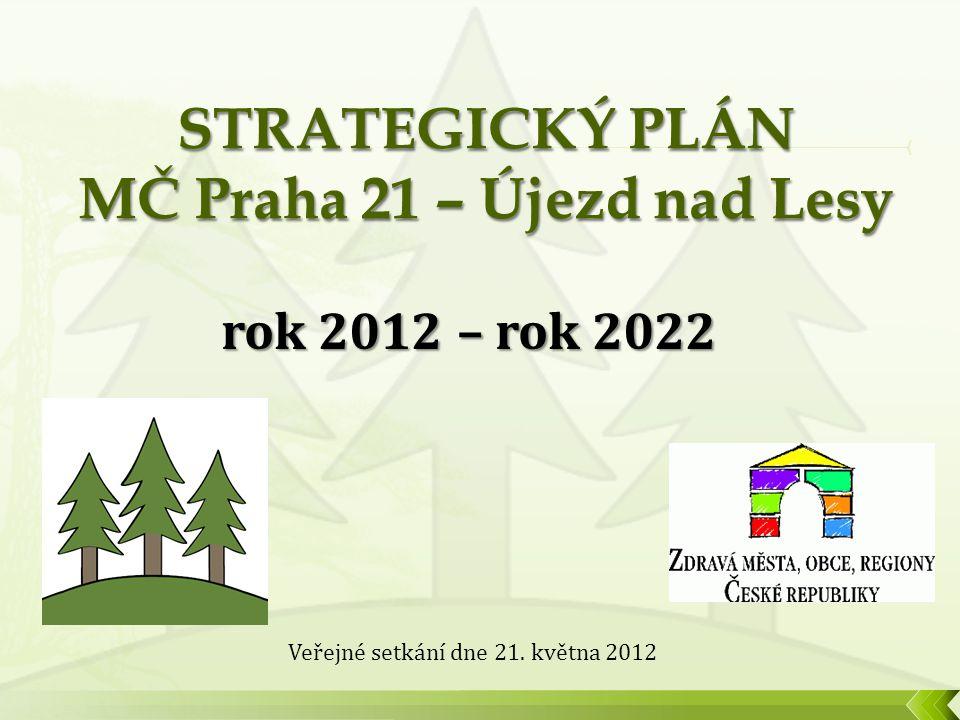  Proč strategické plánování  Rámcové představení oblastí strategického plánu MČ  Zařazení prioritních námětů občanů z veřejného fóra (leden 2012) do strategického plánu MČ  Moderovaná diskuze k jednotlivým oblastem  Sdělení dalšího postupu