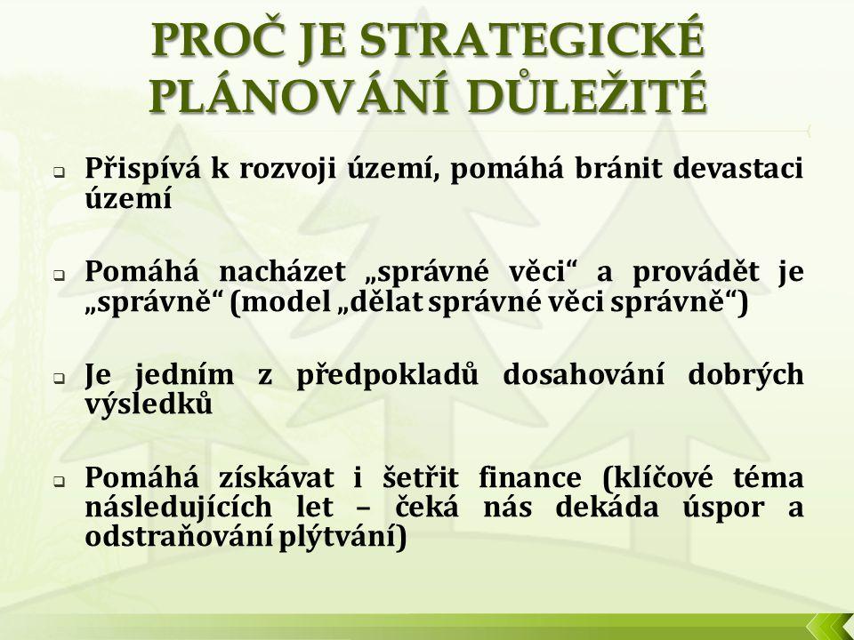 Zastupitelstvo MČ schválilo v březnu 2011 Deklaraci o zavádění MA21 a principů udržitelného rozvoje v MČ Rada MČ schválila v dubnu 2011 návrh na vytvoření Strategického plánu MČ KOMUNITNÍM ZPŮSOBEM Definice: MA21 je nástroj ke zlepšování kvality veřejné správy, strategického řízení, zapojování veřejnosti a budování místního partnerství s cílem podpořit systematický postup k udržitelnému rozvoji na místní či regionální úrovni.