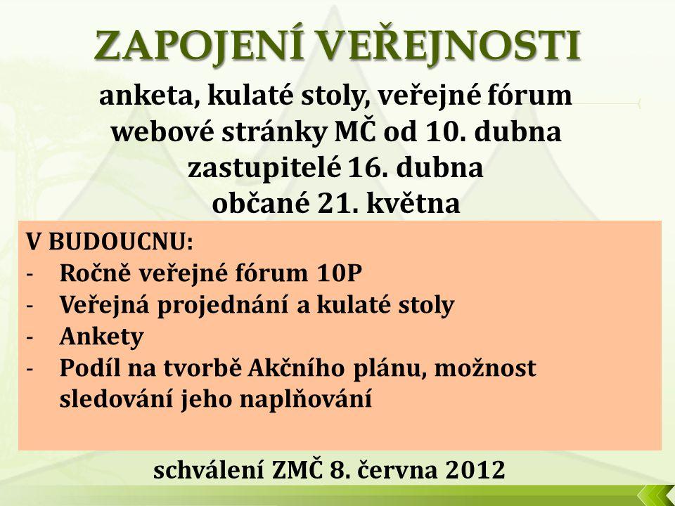 anketa, kulaté stoly, veřejné fórum webové stránky MČ od 10.