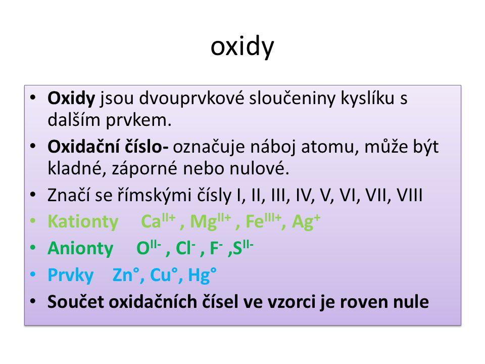 Ověření znalostí Oxid železnatý Oxid siřičitý Oxid fosforitý Oxid sodný Oxid rtuťnatý Oxid ciničitý Oxid hlinitý Oxid zinečnatý Oxid železnatý Oxid siřičitý Oxid fosforitý Oxid sodný Oxid rtuťnatý Oxid ciničitý Oxid hlinitý Oxid zinečnatý Fe O S O 2 P 2 O 3 Na 2 O Hg O Sn O 2 Al 2 O 3 Zn O Fe O S O 2 P 2 O 3 Na 2 O Hg O Sn O 2 Al 2 O 3 Zn O