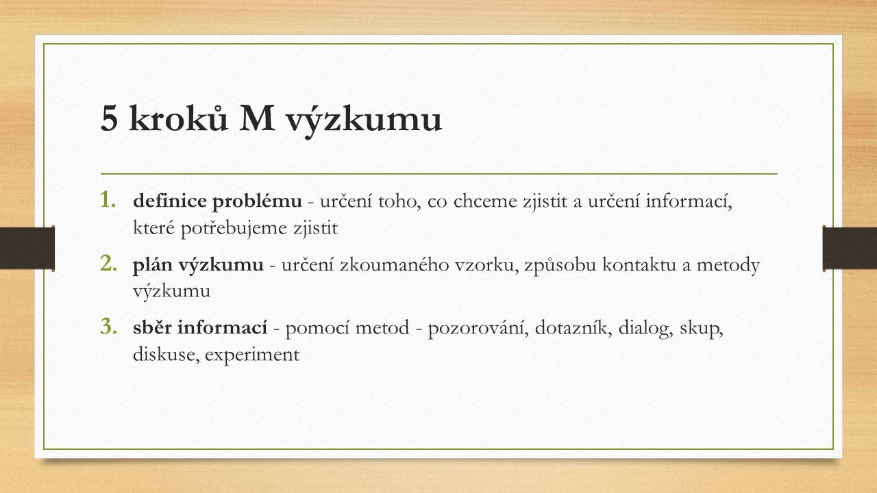5 kroků M výzkumu 1.