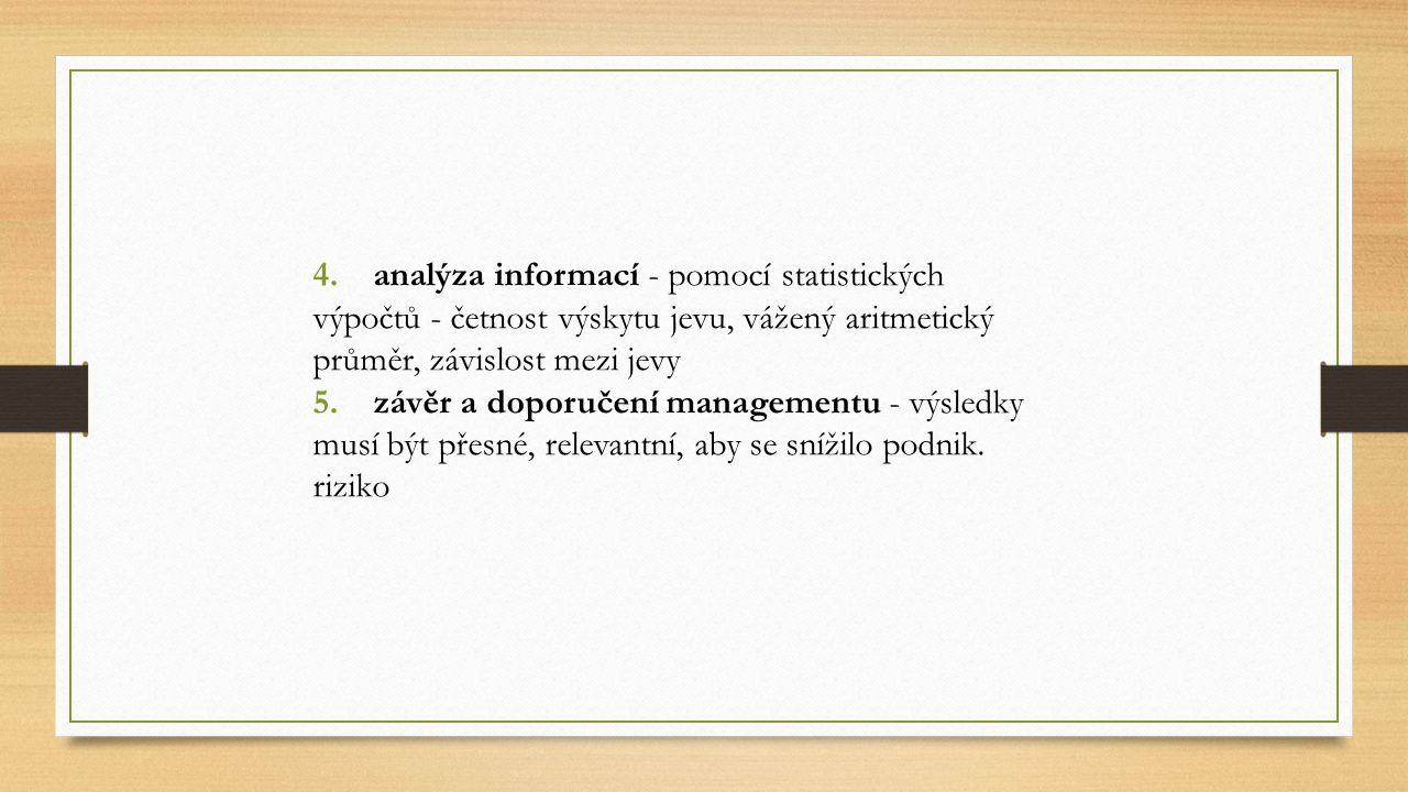 4. analýza informací - pomocí statistických výpočtů - četnost výskytu jevu, vážený aritmetický průměr, závislost mezi jevy 5. závěr a doporučení manag