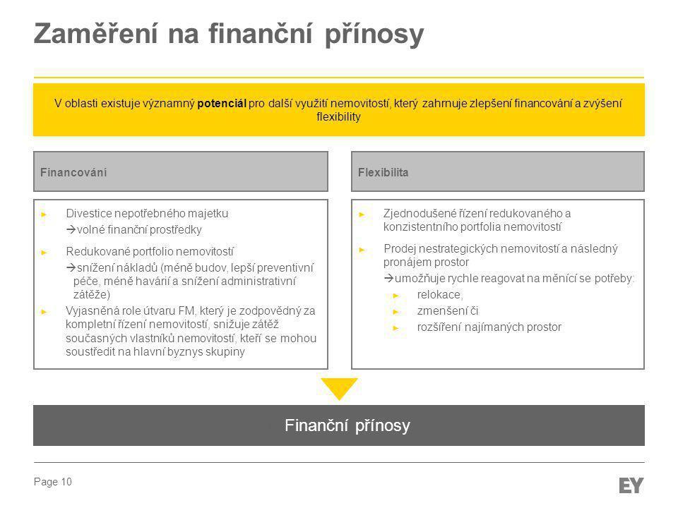 Page 10 Zaměření na finanční přínosy Financování ► Divestice nepotřebného majetku  volné finanční prostředky ► Redukované portfolio nemovitostí  sní
