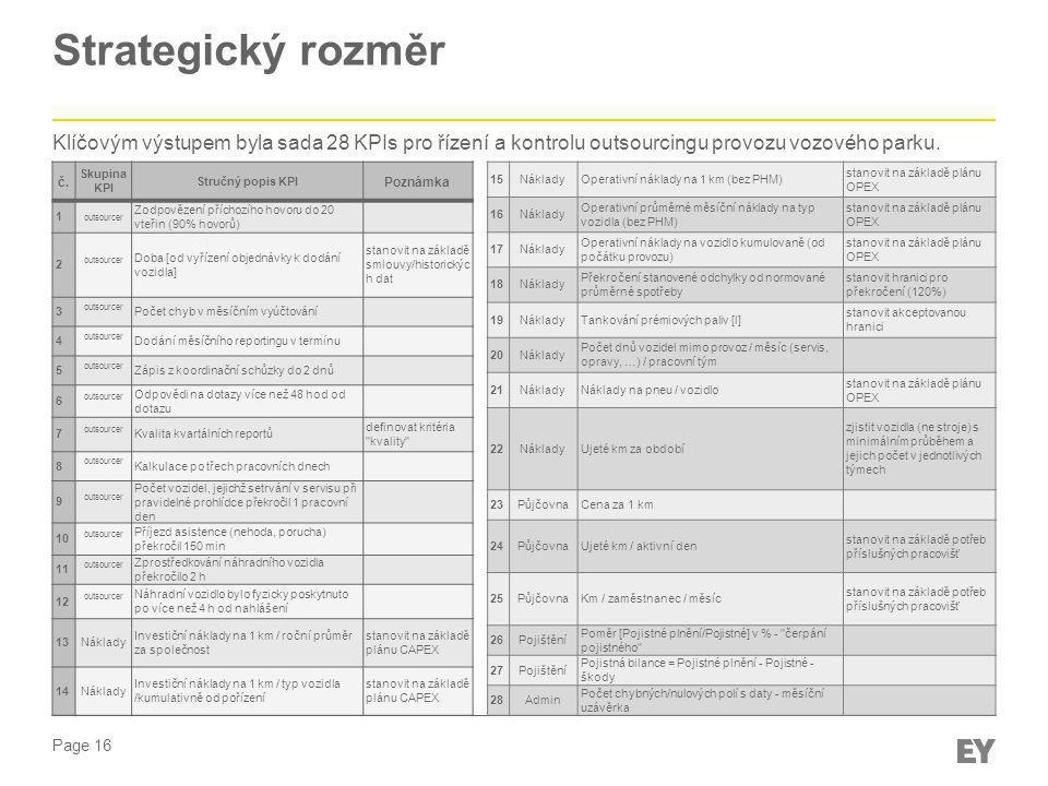 Page 16 Strategický rozměr č. Skupina KPI Stručný popis KPI Poznámka 1 outsourcer Zodpovězení příchozího hovoru do 20 vteřin (90% hovorů) 2 outsourcer