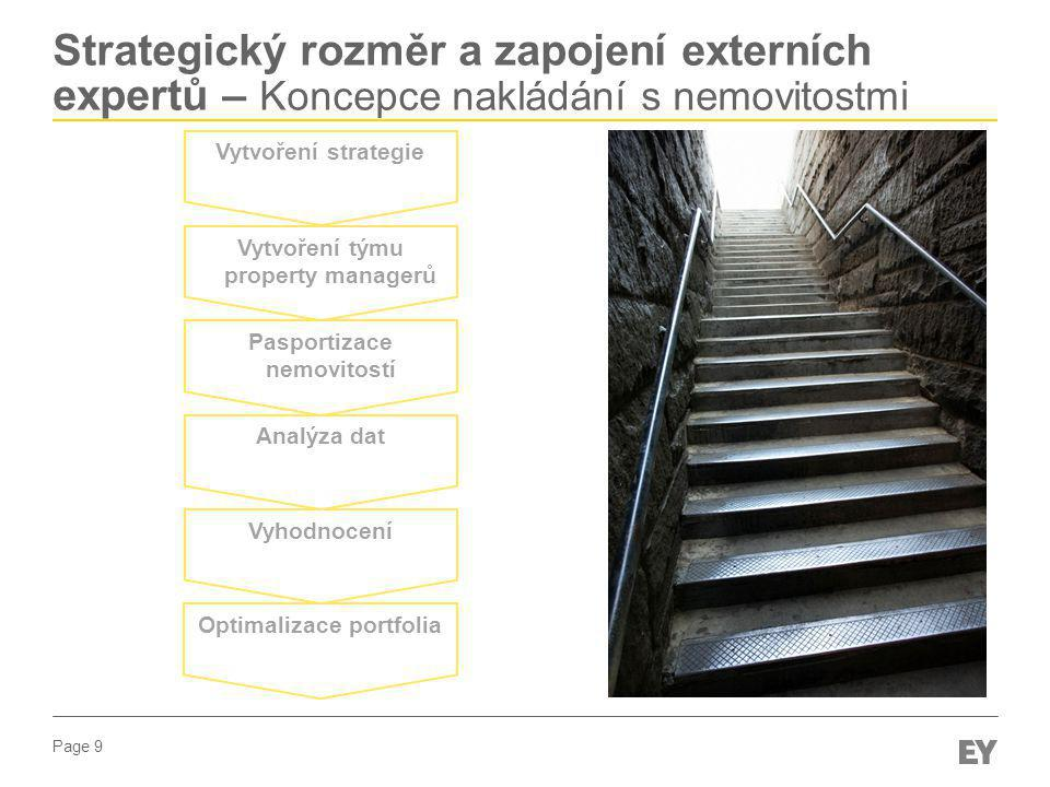 Page 9 Strategický rozměr a zapojení externích expertů – Koncepce nakládání s nemovitostmi Vytvoření strategie Pasportizace nemovitostí Vytvoření týmu