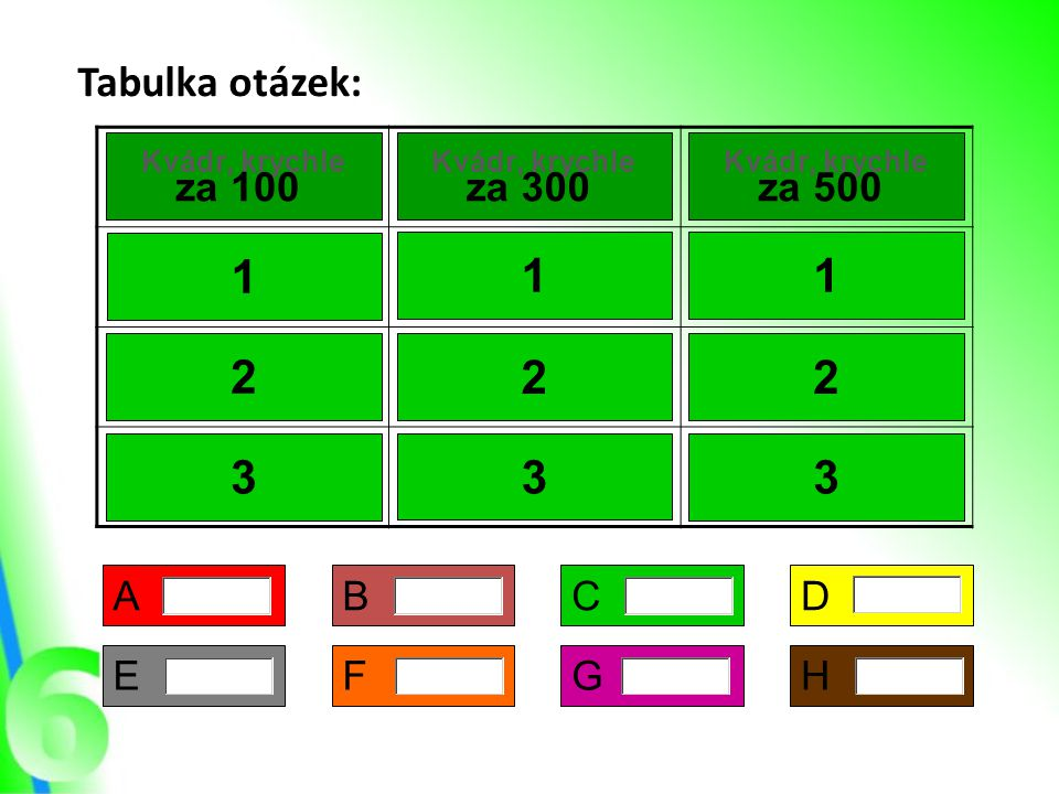 Tabulka otázek: 1 2 3 Kvádr, krychle za 100 Kvádr, krychle za 500 Kvádr, krychle za 300 ABCD EFGH Prémie 3 3 1 1 2 2