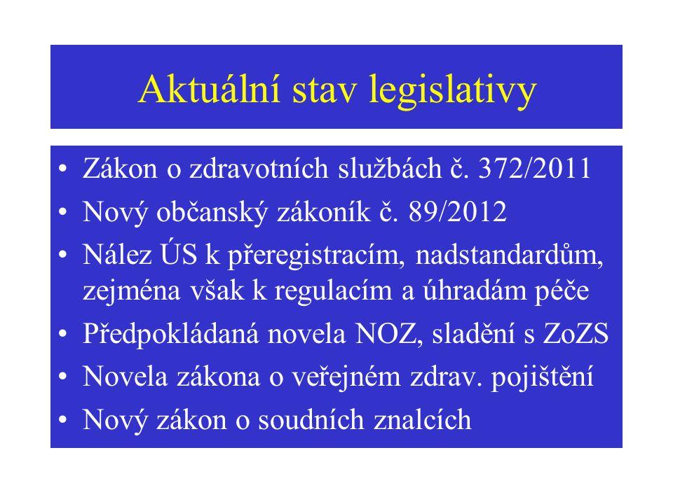 Aktuální stav legislativy Zákon o zdravotních službách č. 372/2011 Nový občanský zákoník č. 89/2012 Nález ÚS k přeregistracím, nadstandardům, zejména