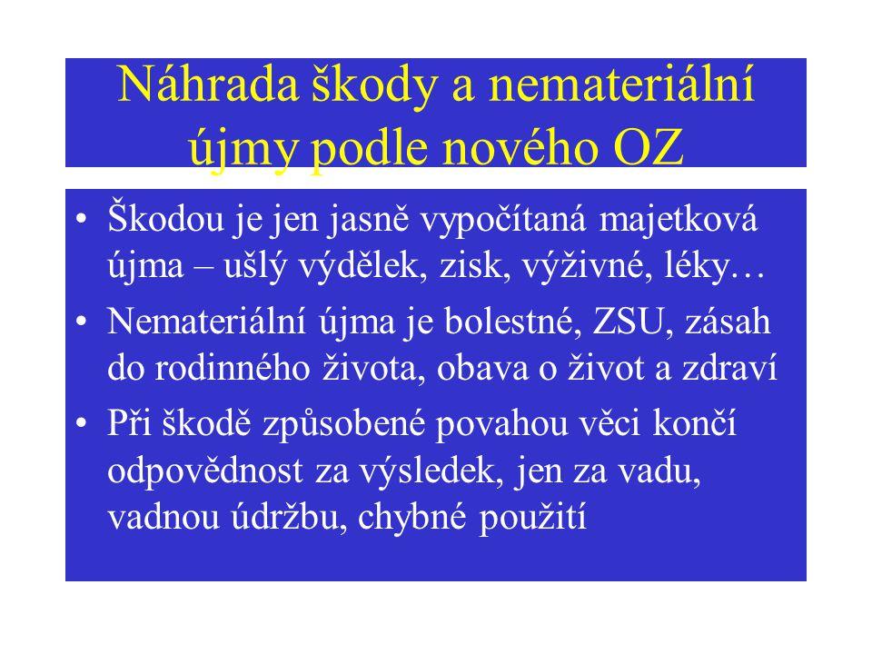 Náhrada škody a nemateriální újmy podle nového OZ Škodou je jen jasně vypočítaná majetková újma – ušlý výdělek, zisk, výživné, léky… Nemateriální újma
