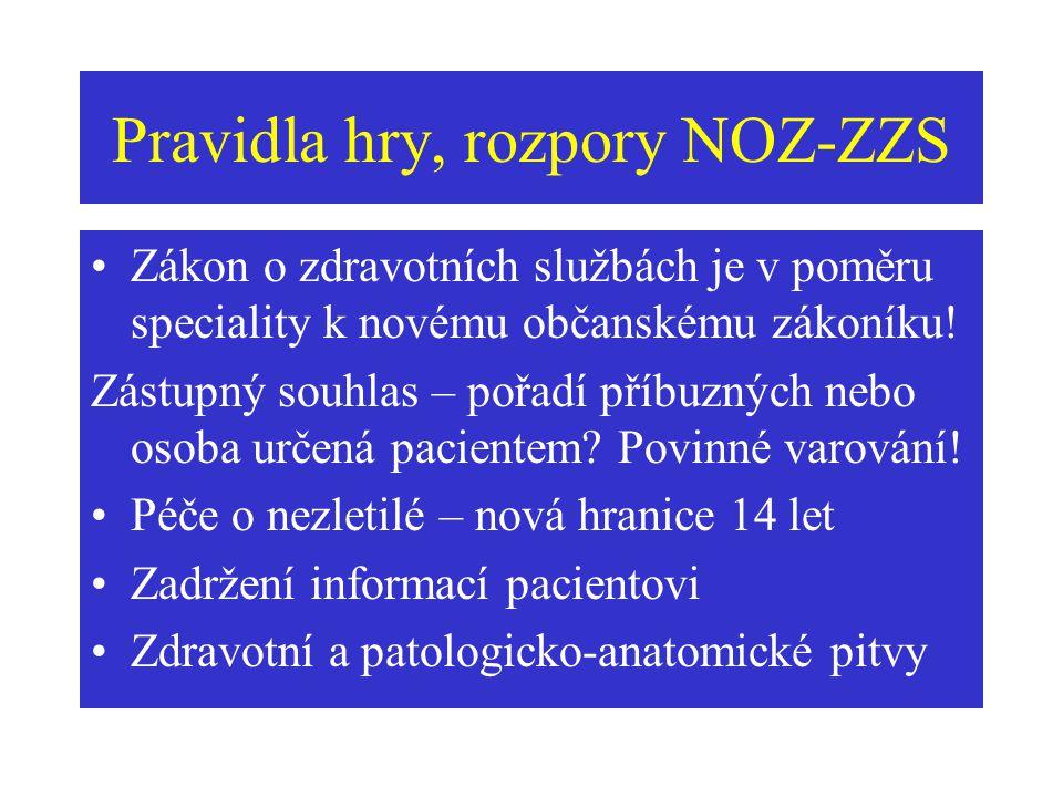 Pravidla hry, rozpory NOZ-ZZS Zákon o zdravotních službách je v poměru speciality k novému občanskému zákoníku! Zástupný souhlas – pořadí příbuzných n