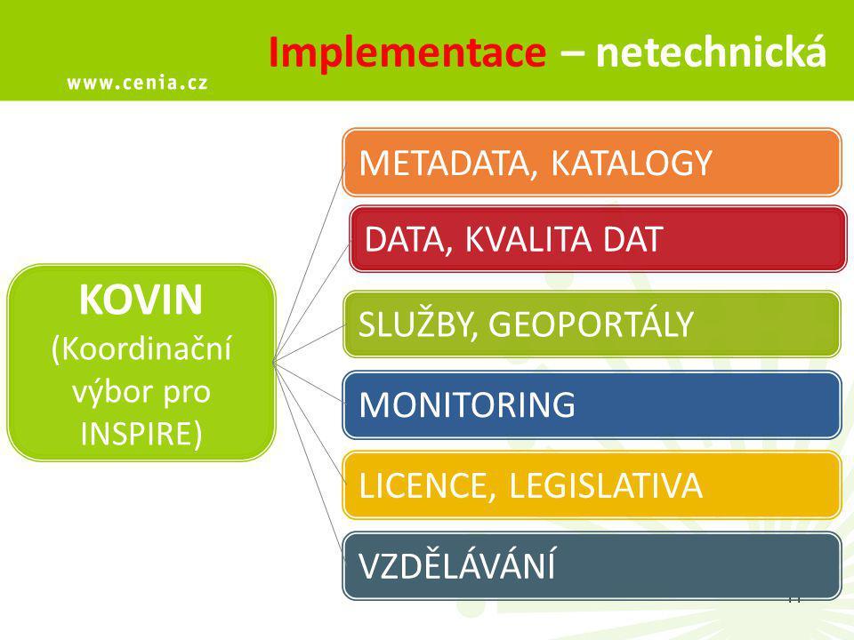 11 Implementace – netechnická KOVIN (Koordinační výbor pro INSPIRE) DATA, KVALITA DAT SLUŽBY, GEOPORTÁLY METADATA, KATALOGY LICENCE, LEGISLATIVA MONITORING VZDĚLÁVÁNÍ
