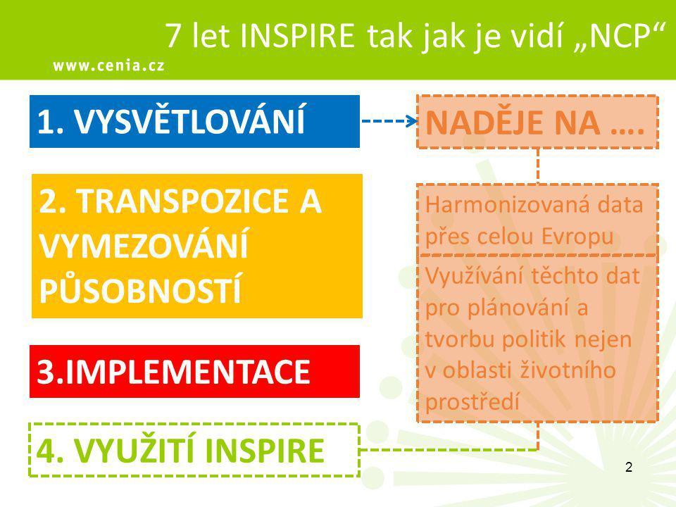 """2 7 let INSPIRE tak jak je vidí """"NCP 1. VYSVĚTLOVÁNÍ NADĚJE NA …."""