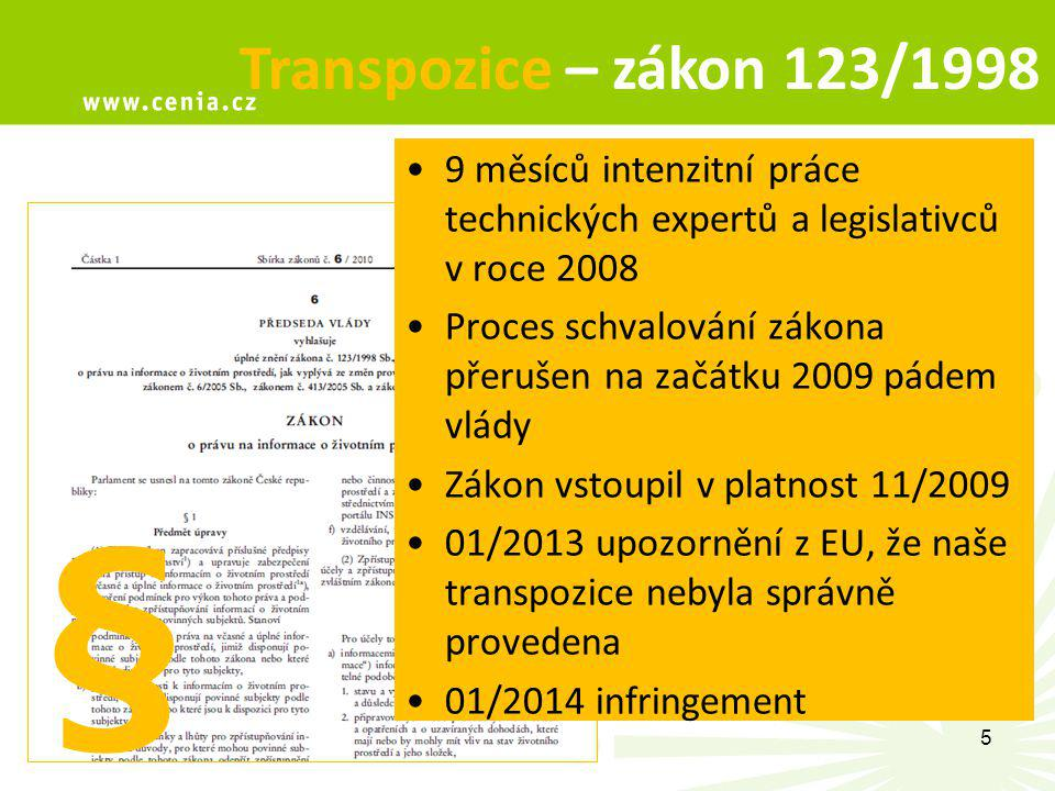 5 Transpozice – zákon 123/1998 9 měsíců intenzitní práce technických expertů a legislativců v roce 2008 Proces schvalování zákona přerušen na začátku 2009 pádem vlády Zákon vstoupil v platnost 11/2009 01/2013 upozornění z EU, že naše transpozice nebyla správně provedena 01/2014 infringement §